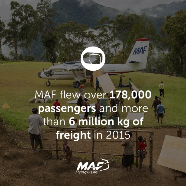 MAF flew 178,000 passengers and 6 million kg of freight in 2015