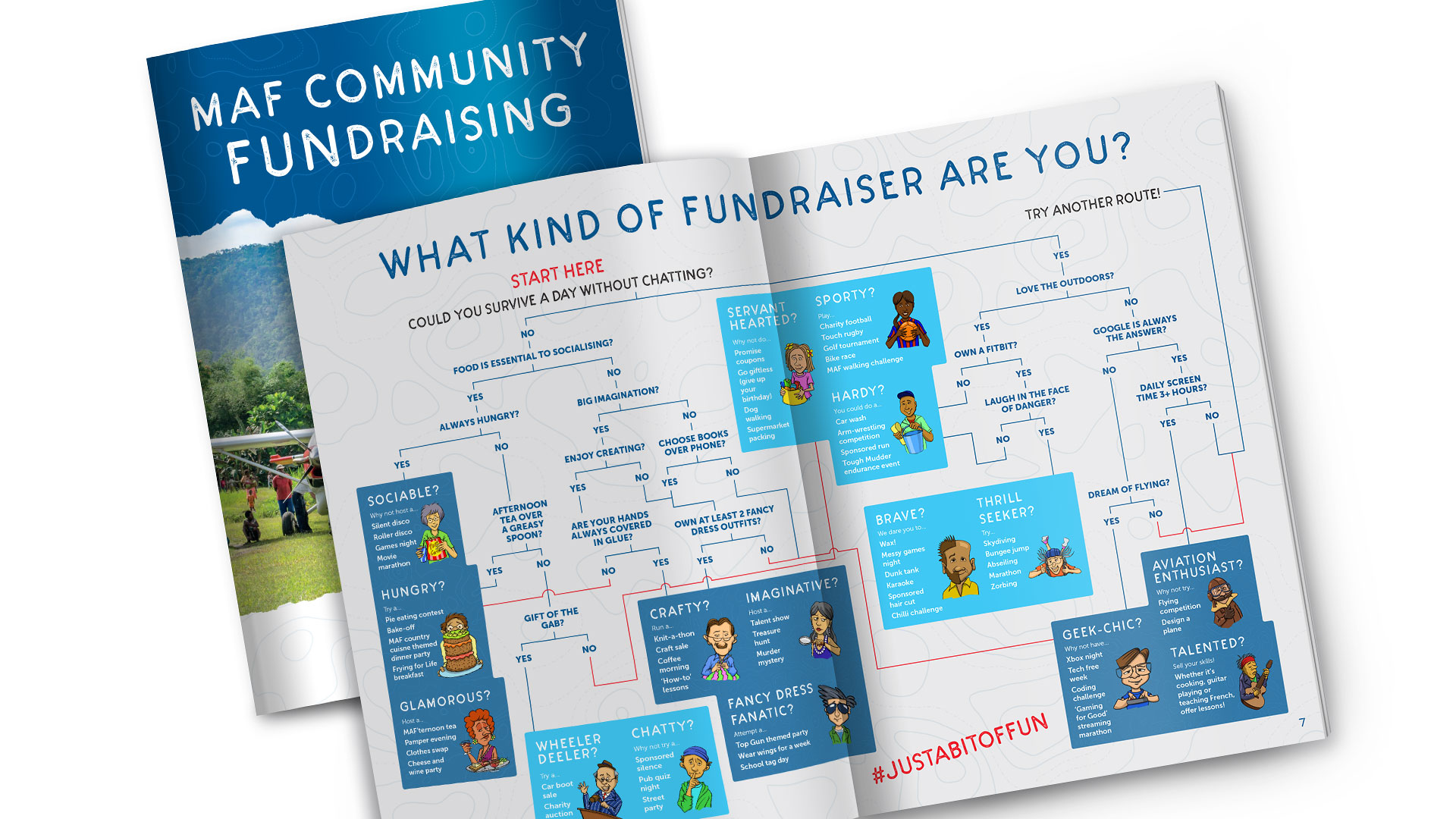 Request your new MAF FUNdraising pack today!